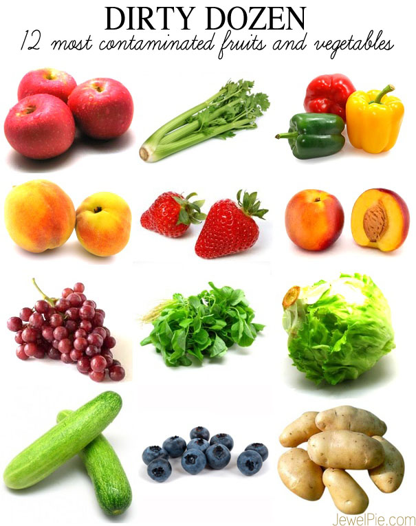 12 most contaminated fruits and vegetables